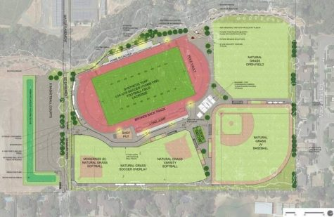New Changes Made to Upcoming Sports Facility